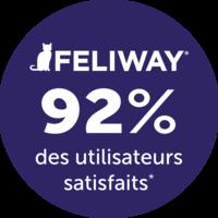 Avis FELIWAY : 92% des clients FELIWAY sont satisfaits.